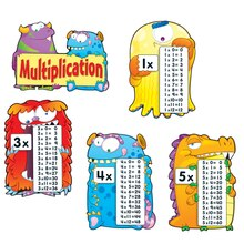 Multiplication Fact Monsters Bulletin Board Set, 13 Pieces, medium